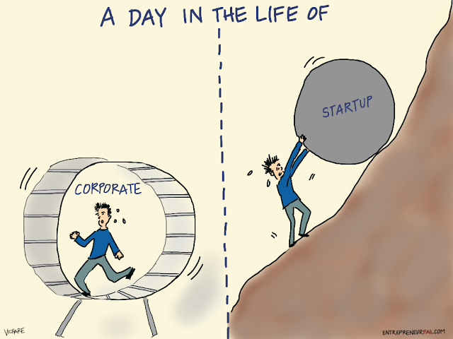 #entrepreneurfail A Day in the LIfe of
