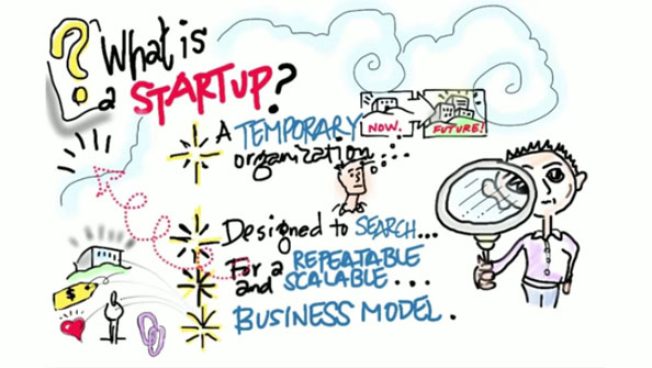 what-is-a-startup